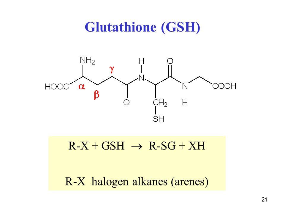 21 Glutathione (GSH) R-X + GSH  R-SG + XH R-X halogen alkanes (arenes)
