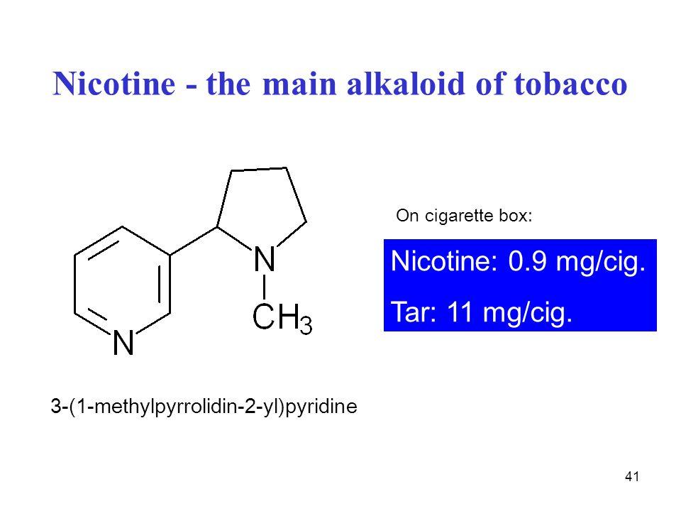 41 Nicotine - the main alkaloid of tobacco 3-(1-methylpyrrolidin-2-yl)pyridine On cigarette box: Nicotine: 0.9 mg/cig. Tar: 11 mg/cig.