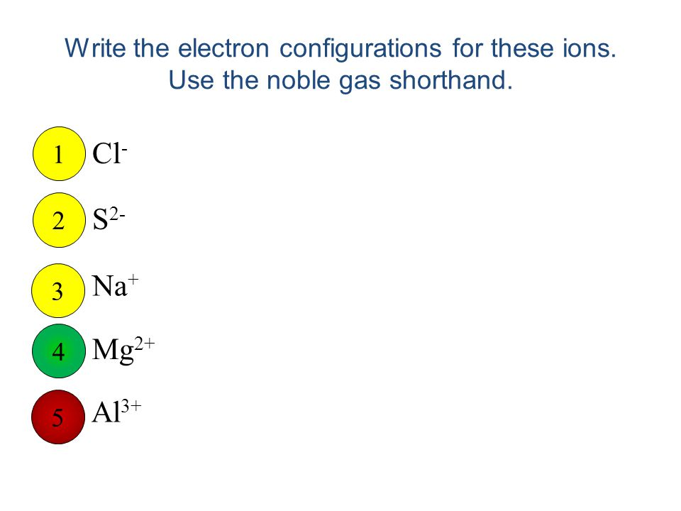 Write the electron configurations for these ions. Use the noble gas shorthand.