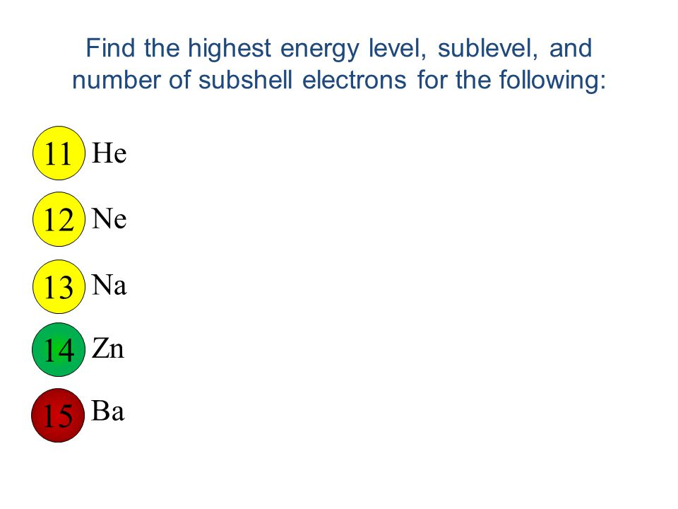 Find the highest energy level, sublevel, and number of subshell electrons for the following: He Ne Na Zn Ba 11 12 13 15 14