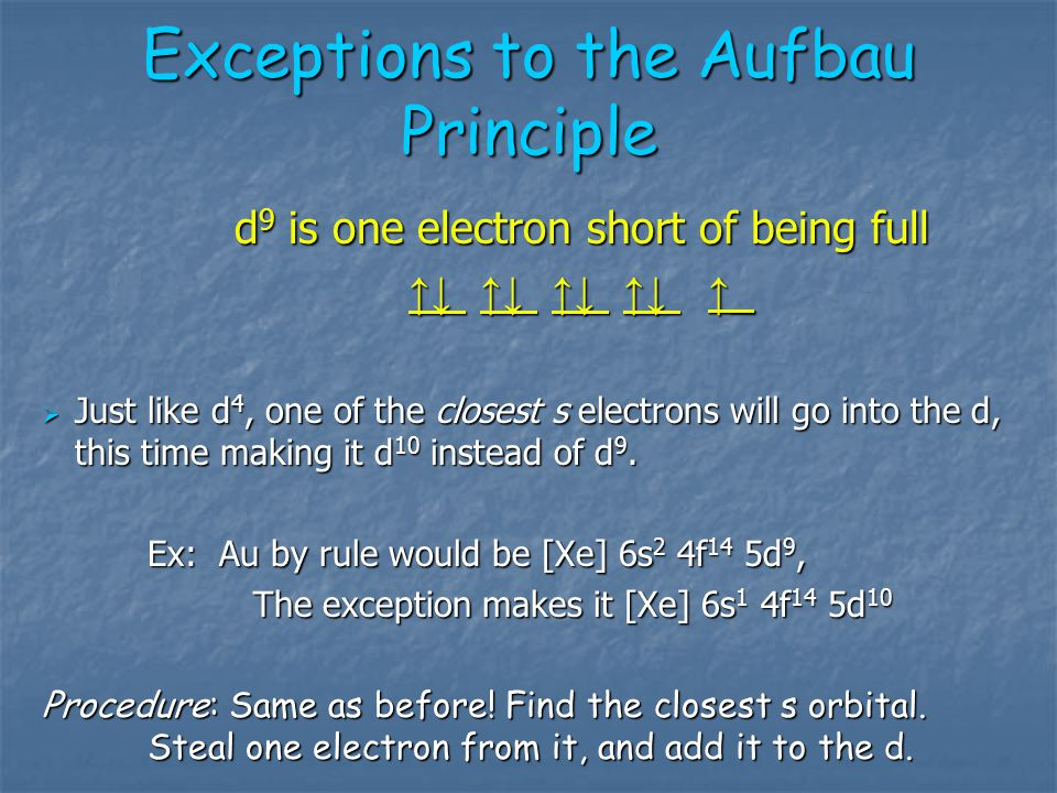 Exceptions to the Aufbau Principle OK, so this helps the d, but what about the poor s orbital that loses an electron? Remember, half full is good… and
