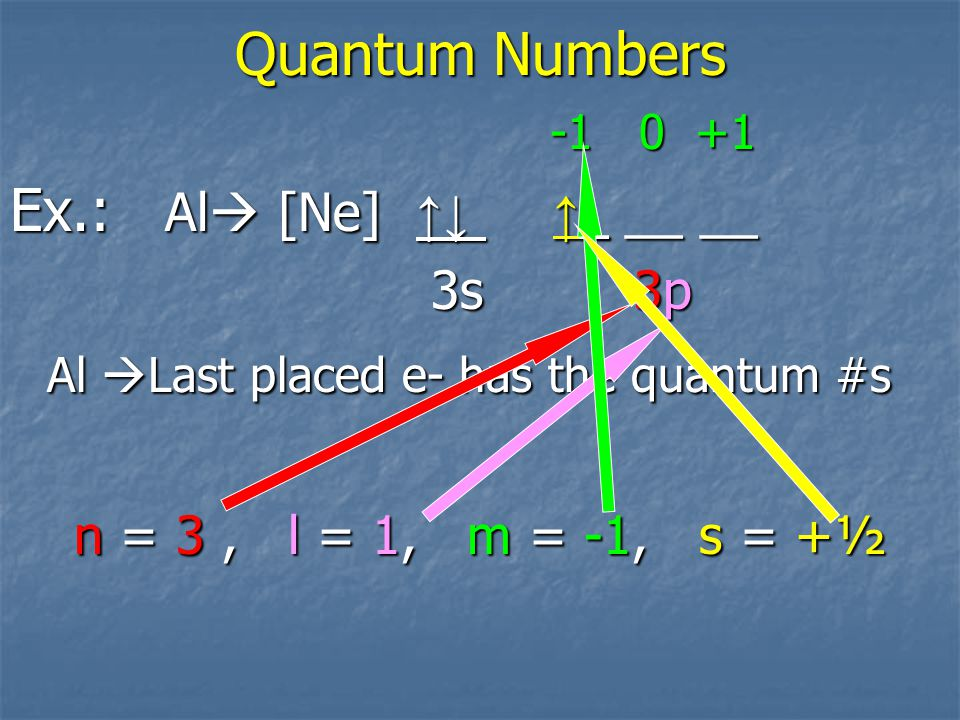 Quantum Numbers 3. Identify each quantum number for the last e- placed in the highest energy orbital. n  the energy level of the e- n = 1,2,3,..7 n 