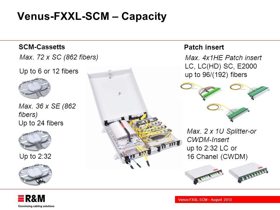 Venus-FXXL-SCM – August 2013 Venus-FXXL-SCM – Capacity Max.