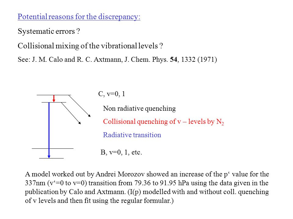 Potential reasons for the discrepancy: Systematic errors ? Collisional mixing of the vibrational levels ? See: J. M. Calo and R. C. Axtmann, J. Chem.