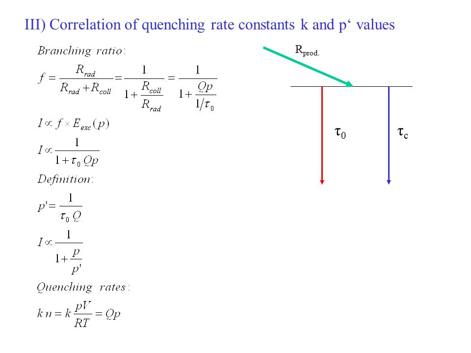 III) Correlation of quenching rate constants k and p' values R prod. τ0τ0 τcτc