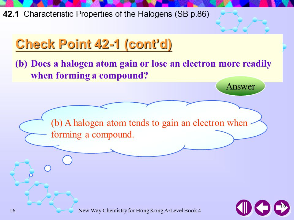 New Way Chemistry for Hong Kong A-Level Book 415 Check Point 42-1 (a)Write the electronic configuration of each of the halogens.