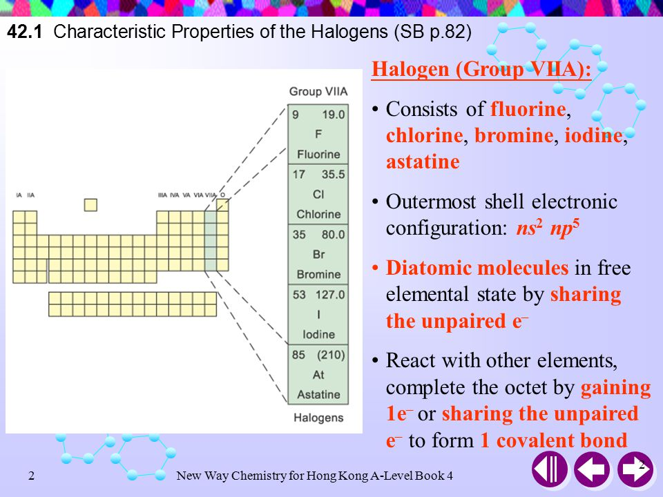 New Way Chemistry for Hong Kong A-Level Book 42 2 42.1 Characteristic Properties of the Halogens (SB p.82) Halogen (Group VIIA): Consists of fluorine, chlorine, bromine, iodine, astatine Outermost shell electronic configuration: ns 2 np 5 Diatomic molecules in free elemental state by sharing the unpaired e – React with other elements, complete the octet by gaining 1e – or sharing the unpaired e – to form 1 covalent bond