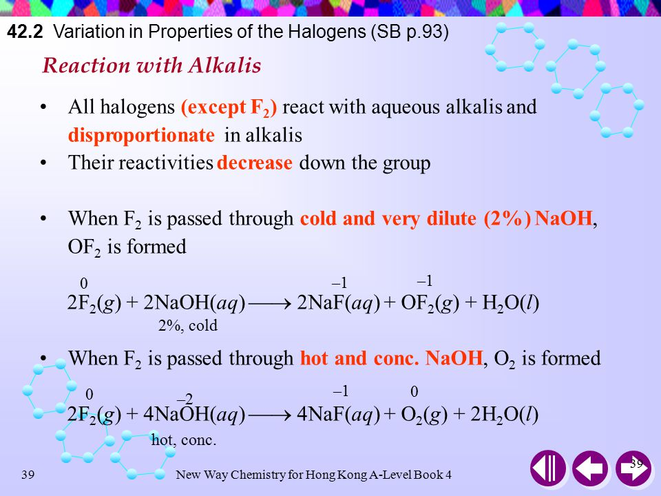 New Way Chemistry for Hong Kong A-Level Book 438 Iodine does not react with water and is only slightly soluble in water But I 2 is very soluble in KI because it exists as I 3 – (triiodide ion) I 2 (s) + KI(aq)  KI 3 (aq) 42.2 Variation in Properties of the Halogens (SB p.92)