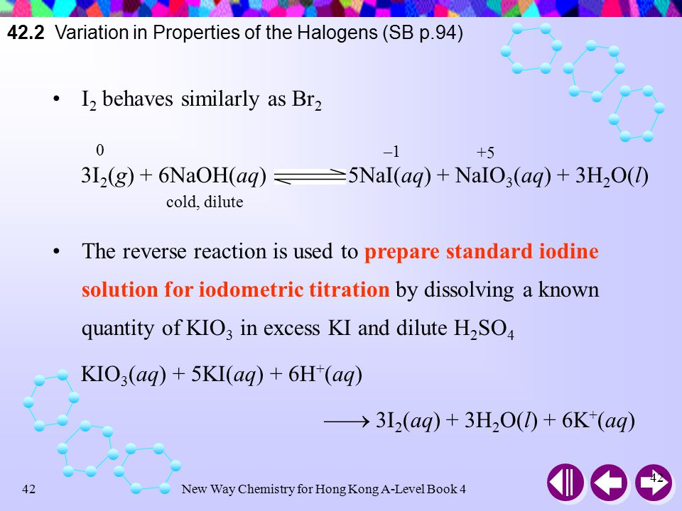 New Way Chemistry for Hong Kong A-Level Book 441 42.2 Variation in Properties of the Halogens (SB p.93) Br 2 undergoes similar reactions with alkalis as Cl 2 The OBr – ion formed is not stable and disproportionates readily at room temperature Br 2 (g) + 2NaOH(aq)  NaBr(aq) + NaOBr(aq) + H 2 O(l) 3NaOBr(aq)2NaBr(aq) + NaBrO 3 (aq) The overall reaction: 3Br 2 (g) + 6NaOH(aq)  5NaBr(aq) + NaBrO 3 (aq) + 3H 2 O(l) cold, dilute 0 +5 –1 cold, dilute