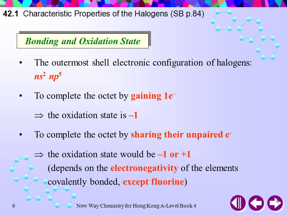 New Way Chemistry for Hong Kong A-Level Book 446 The reactions of halogens with halide ions follow the relative oxidizing power: F 2 > Cl 2 > Br 2 > I 2 F 2 can displace all other halogens from the halide ions F 2 (g) + 2Cl – (aq)  2F – (aq) + Cl 2 (aq) F 2 (g) + 2Br – (aq)  2F – (aq) + Br 2 (aq) F 2 (g) + 2I – (aq)  2F – (aq) + I 2 (aq) 42.3 Comparative Study of the Reactions of Halide Ions (SB p.94) Reactions with Halogens