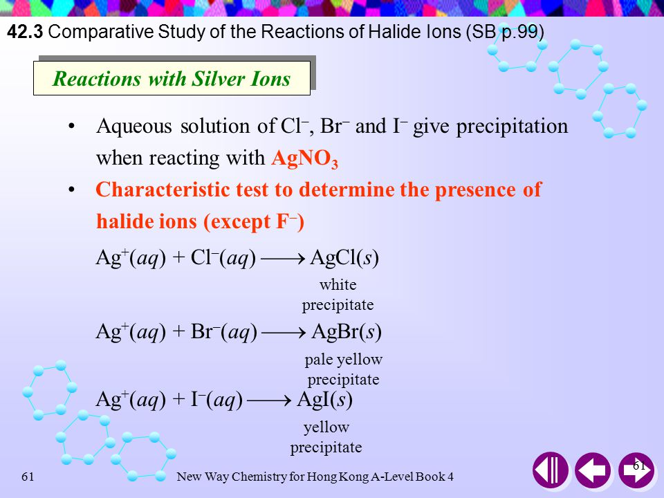 New Way Chemistry for Hong Kong A-Level Book 460 Ion Action of conc.