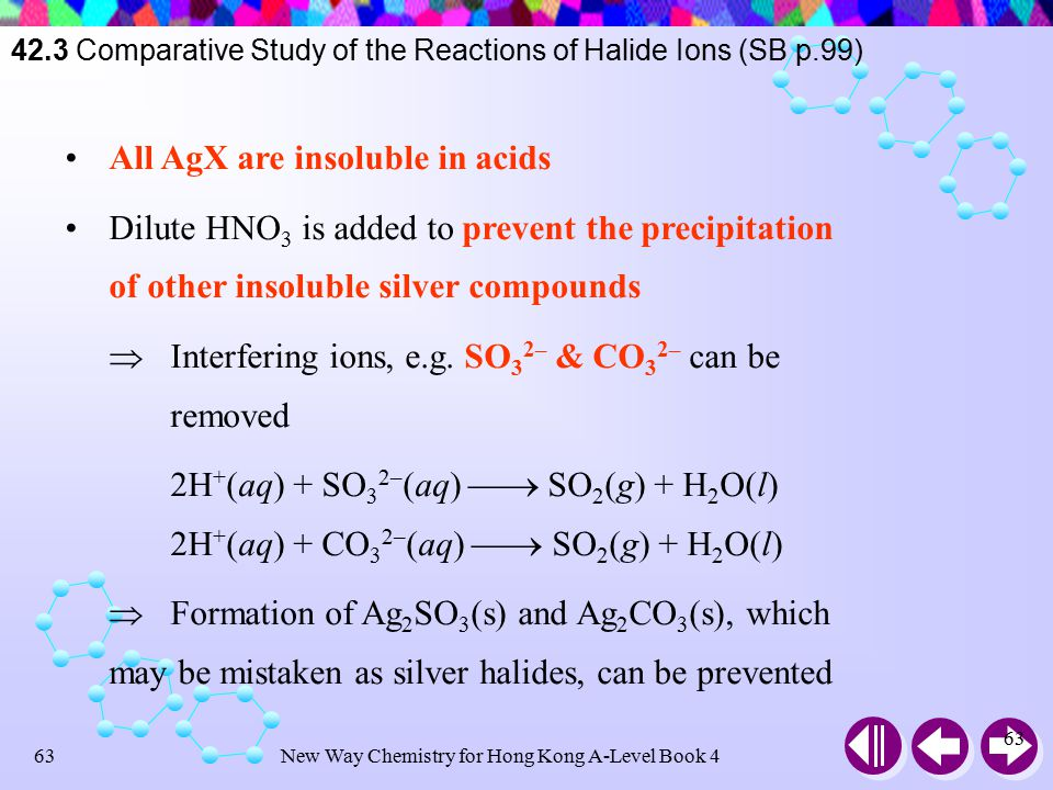 New Way Chemistry for Hong Kong A-Level Book 462 42.3 Comparative Study of the Reactions of Halide Ions (SB p.99) Silver chloride, AgCl Silver bromide, AgBr Silver iodide, AgI