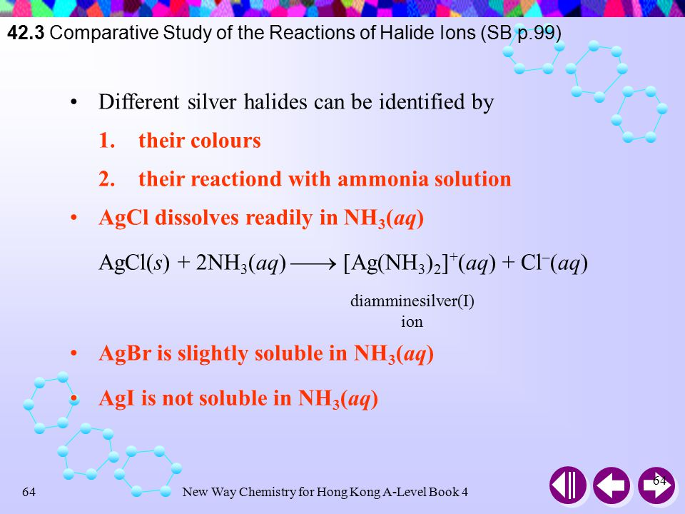 New Way Chemistry for Hong Kong A-Level Book 463 All AgX are insoluble in acids Dilute HNO 3 is added to prevent the precipitation of other insoluble silver compounds  Interfering ions, e.g.