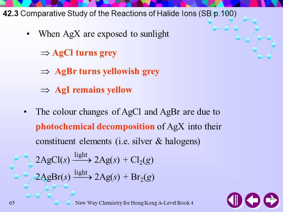 New Way Chemistry for Hong Kong A-Level Book 464 42.3 Comparative Study of the Reactions of Halide Ions (SB p.99) Different silver halides can be identified by 1.their colours 2.their reactiond with ammonia solution AgCl dissolves readily in NH 3 (aq) AgCl(s) + 2NH 3 (aq)  [Ag(NH 3 ) 2 ] + (aq) + Cl – (aq) AgBr is slightly soluble in NH 3 (aq) AgI is not soluble in NH 3 (aq) diamminesilver(I) ion