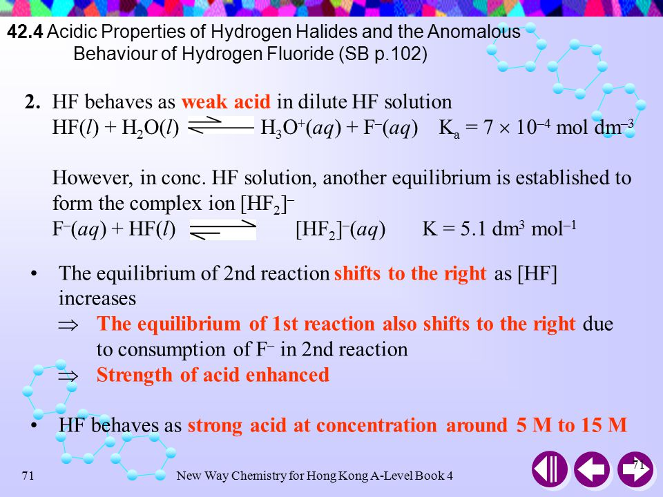 New Way Chemistry for Hong Kong A-Level Book 470 42.4 Acidic Properties of Hydrogen Halides and the Anomalous Behaviour of Hydrogen Fluoride (SB p.101) Anomalous Behaviour of Hydrogen Fluoride HF has abnormally high boiling and melting point when compared with HCl, HBr and HI ∵ the presence of extensive intermolecular hydrogen bonding  Due to high electronegativity value of F 1.