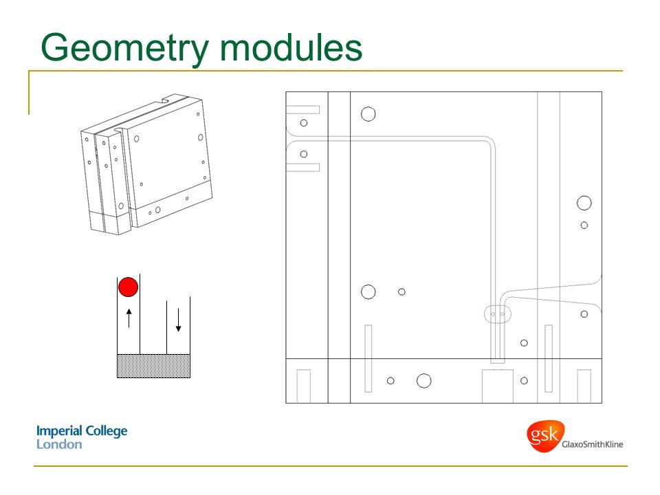 Geometry modules