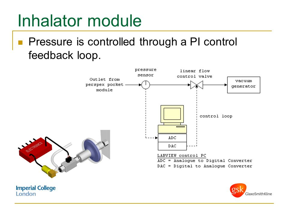 Inhalator module Pressure is controlled through a PI control feedback loop.