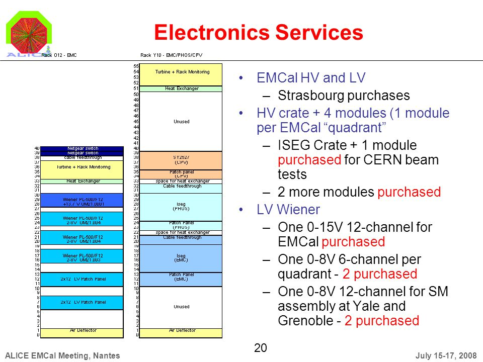 July 15-17, 2008ALICE EMCal Meeting, Nantes 20 Electronics Services EMCal HV and LV –Strasbourg purchases HV crate + 4 modules (1 module per EMCal quadrant –ISEG Crate + 1 module purchased for CERN beam tests –2 more modules purchased LV Wiener –One 0-15V 12-channel for EMCal purchased –One 0-8V 6-channel per quadrant - 2 purchased –One 0-8V 12-channel for SM assembly at Yale and Grenoble - 2 purchased