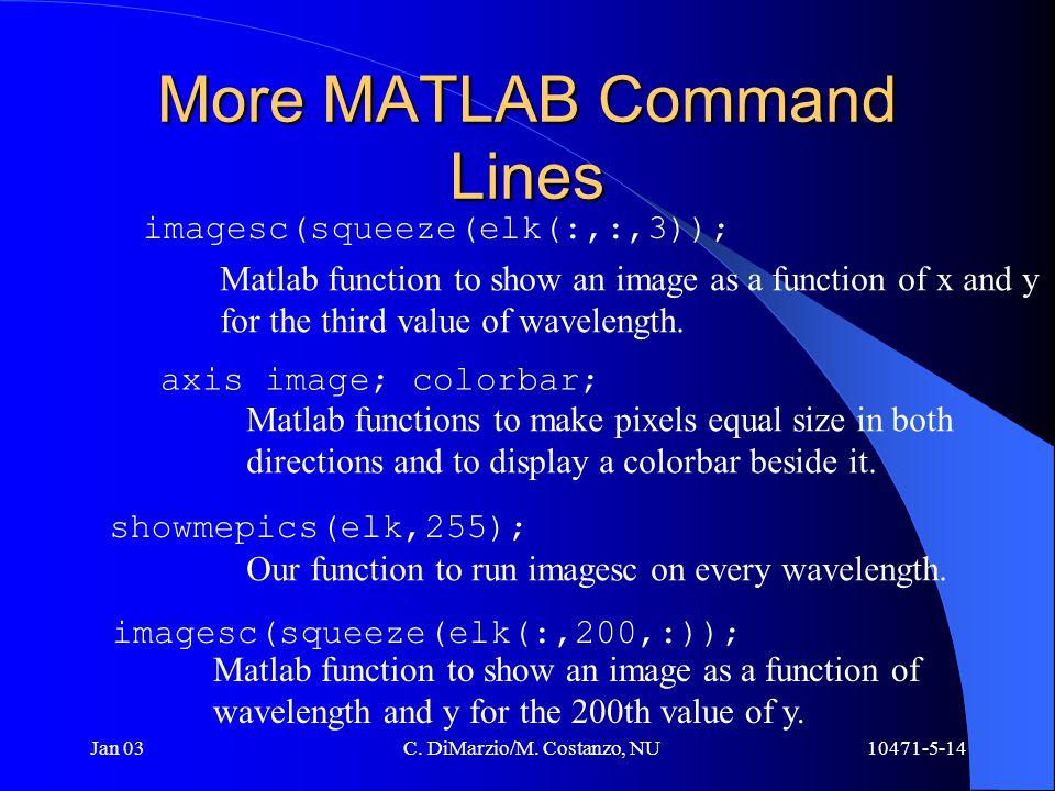 Jan 03C. DiMarzio/M. Costanzo, NU10471-5-14 More MATLAB Command Lines showmepics(elk,255); imagesc(squeeze(elk(:,:,3)); axis image; colorbar; Matlab f