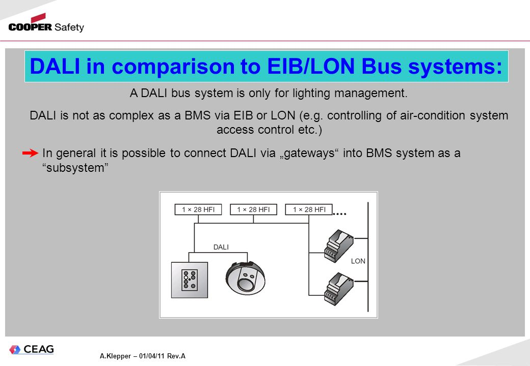 A.Klepper – 01/04/11 Rev.A DALI in comparison to EIB/LON Bus systems: A DALI bus system is only for lighting management. DALI is not as complex as a B
