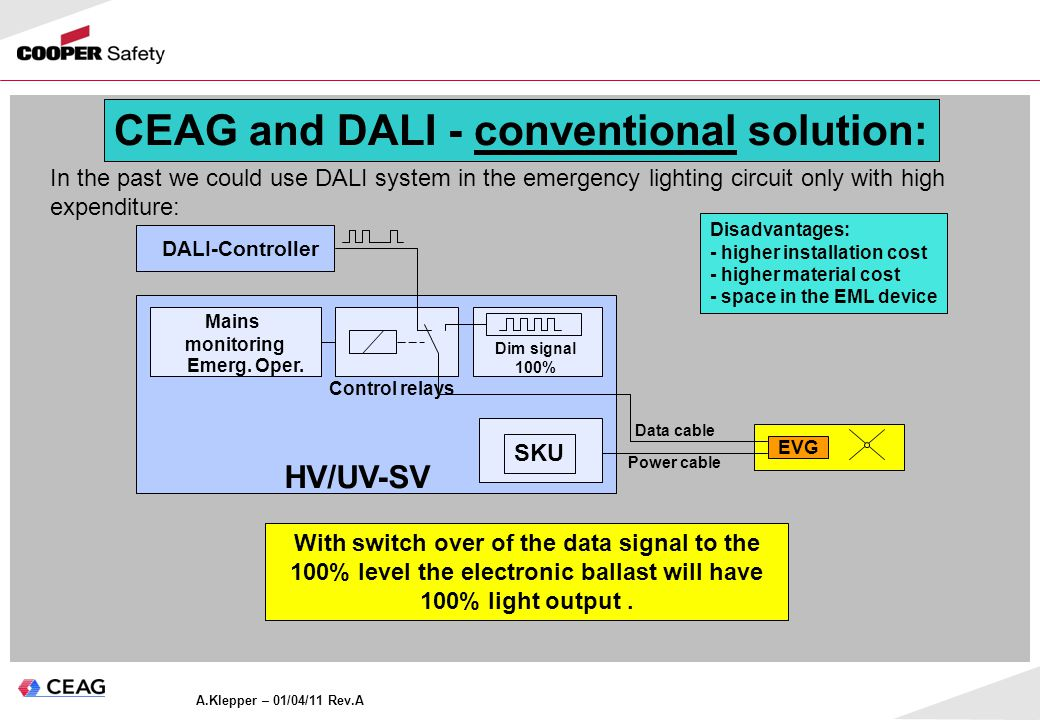 A.Klepper – 01/04/11 Rev.A CEAG and DALI - conventional solution: In the past we could use DALI system in the emergency lighting circuit only with hig