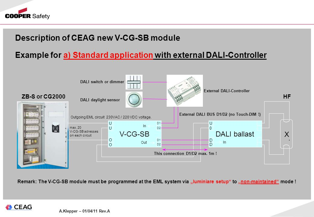 A.Klepper – 01/04/11 Rev.A ZB-S DALI ballast 0 D U D V-CG-SB U O U D1 D2 O D1 D2 DALI switch or dimmer DALI daylight sensor External DALI-Controller ZB-S or CG2000 X.