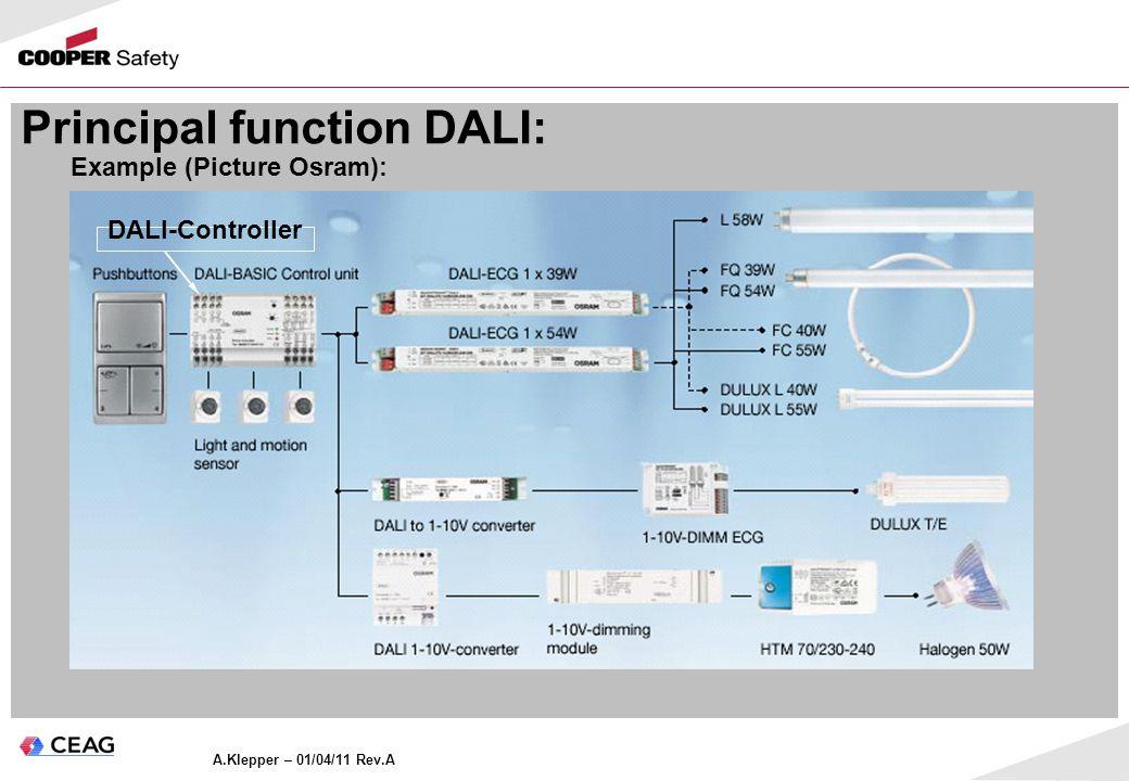 A.Klepper – 01/04/11 Rev.A Example (Picture Osram): Principal function DALI: DALI-Controller