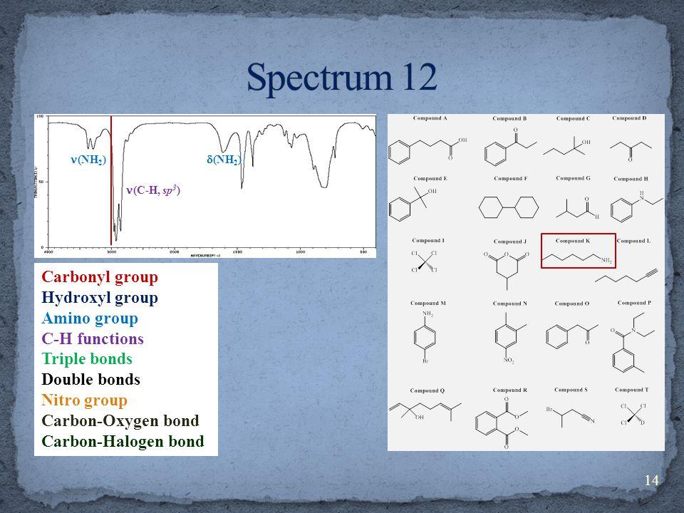 Carbonyl group Hydroxyl group Amino group C-H functions Triple bonds Double bonds Nitro group Carbon-Oxygen bond Carbon-Halogen bond (C-H, sp 3 ) (NH 2 )  (NH 2 ) 14