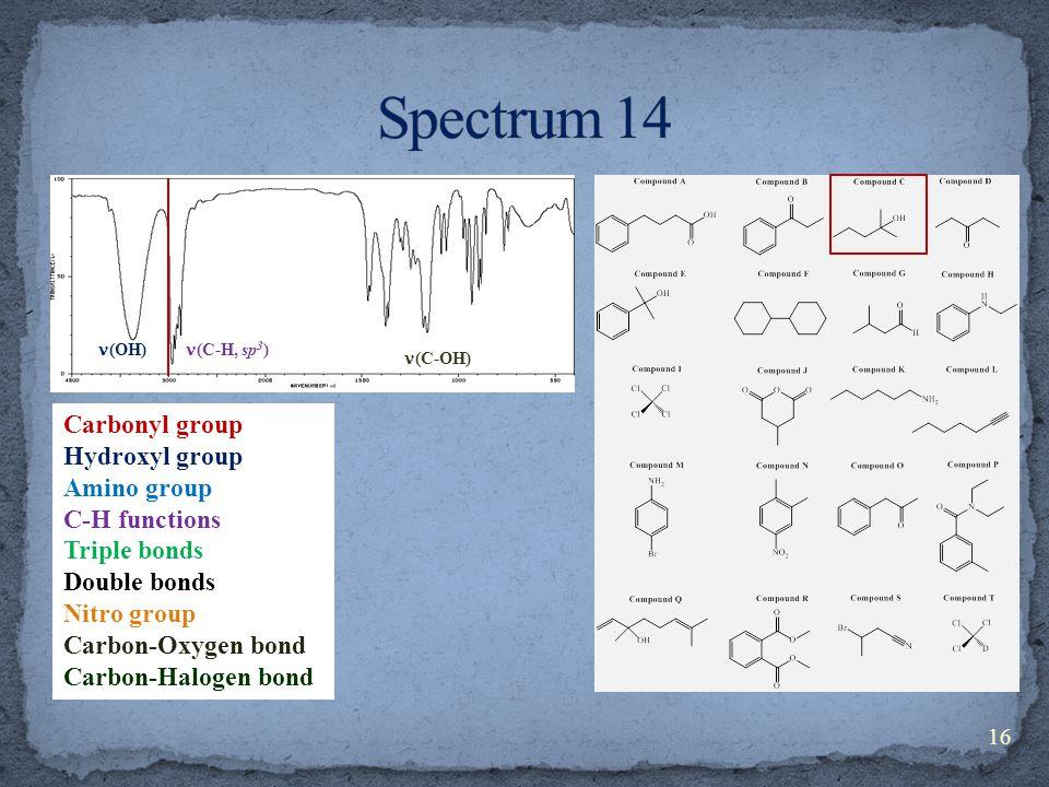 Carbonyl group Hydroxyl group Amino group C-H functions Triple bonds Double bonds Nitro group Carbon-Oxygen bond Carbon-Halogen bond (C-H, sp 3 ) (OH) (C-OH) 16