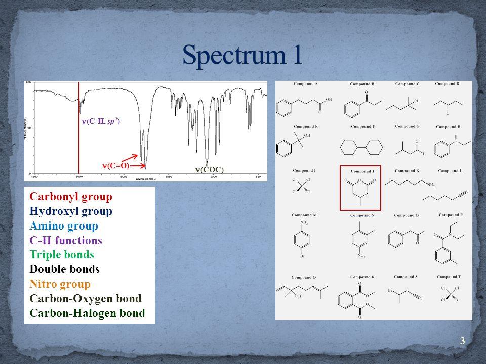 Carbonyl group Hydroxyl group Amino group C-H functions Triple bonds Double bonds Nitro group Carbon-Oxygen bond Carbon-Halogen bond (C=O) (COC) (C-H, sp 3 ) 3