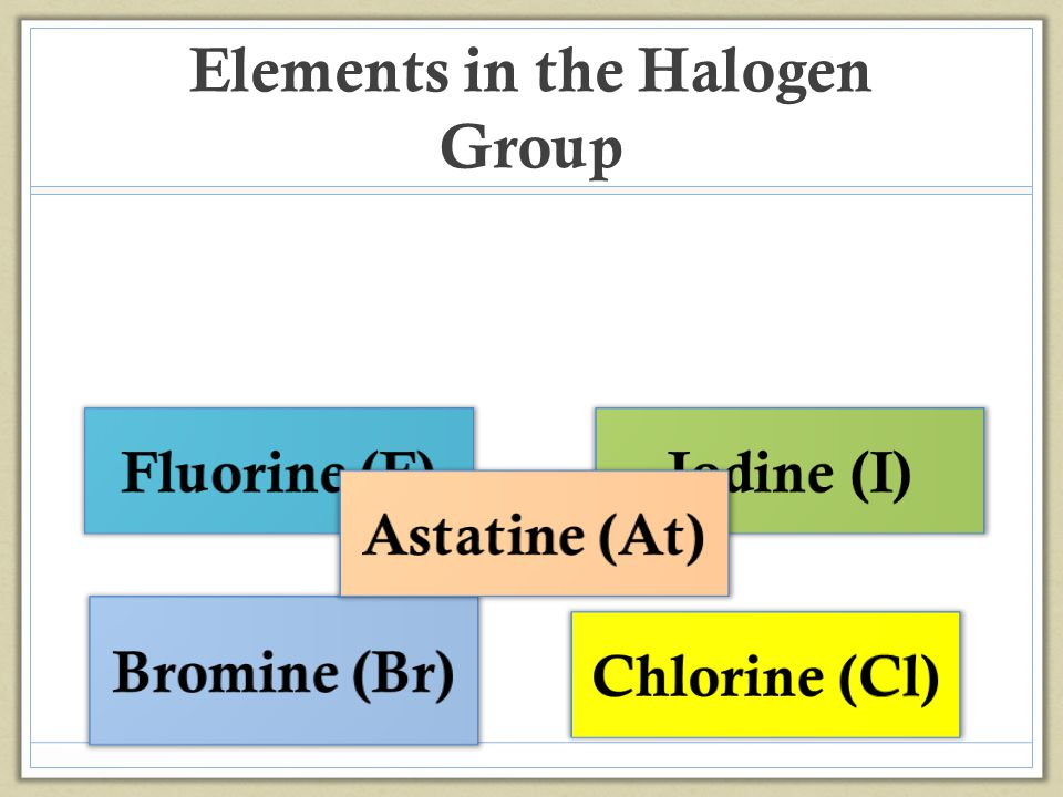 Group 7 Elements Similar reactions to with other elements because they all gain one electron.