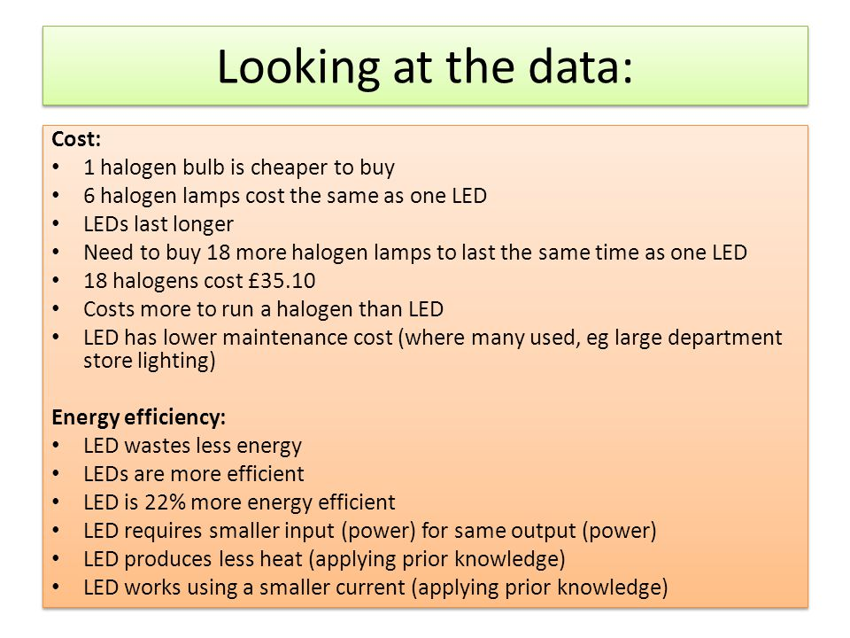 Looking at the data: Cost: 1 halogen bulb is cheaper to buy 6 halogen lamps cost the same as one LED LEDs last longer Need to buy 18 more halogen lamp