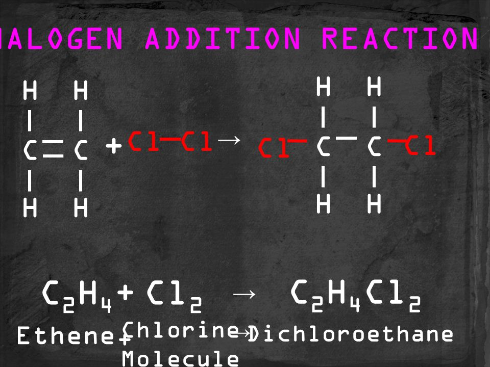 Dichloroethane C 2 H 4 Cl 2 C2H4C2H4 Cl 2 +→ Cl + → Ethene Chlorine Molecule + → HALOGEN ADDITION REACTION C H H C H H C H H C H H Cl