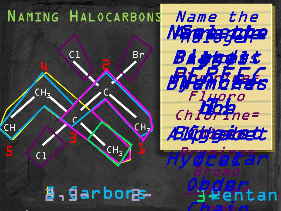 3- methyl Name the Biggest Hydrocar bon Chain Name the Alkyl Branches Name the Halogen Branches Fluorine= Fluoro Chlorine= Chloro Bromine= Bromo Iodine= Iodo Select and Number the Biggest Hydrocar bon Chain 4 Carbons N AMING H ALOCARBONS CH 3 C C Cl Br 4 Carbons5 Carbons Pentan e = 1 2 5 4 3 2- bromo 2,3- dichlor o Arrange the Branches in Alphabet ical Order PERFEC T!