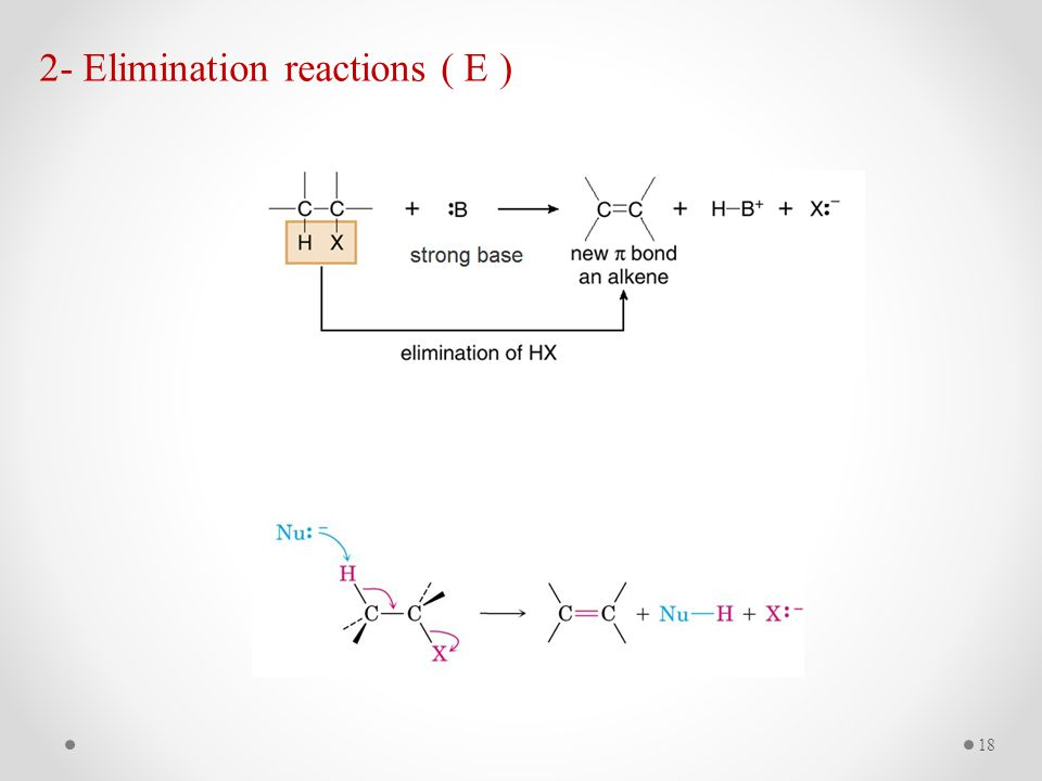 2- Elimination reactions ( E ) 18