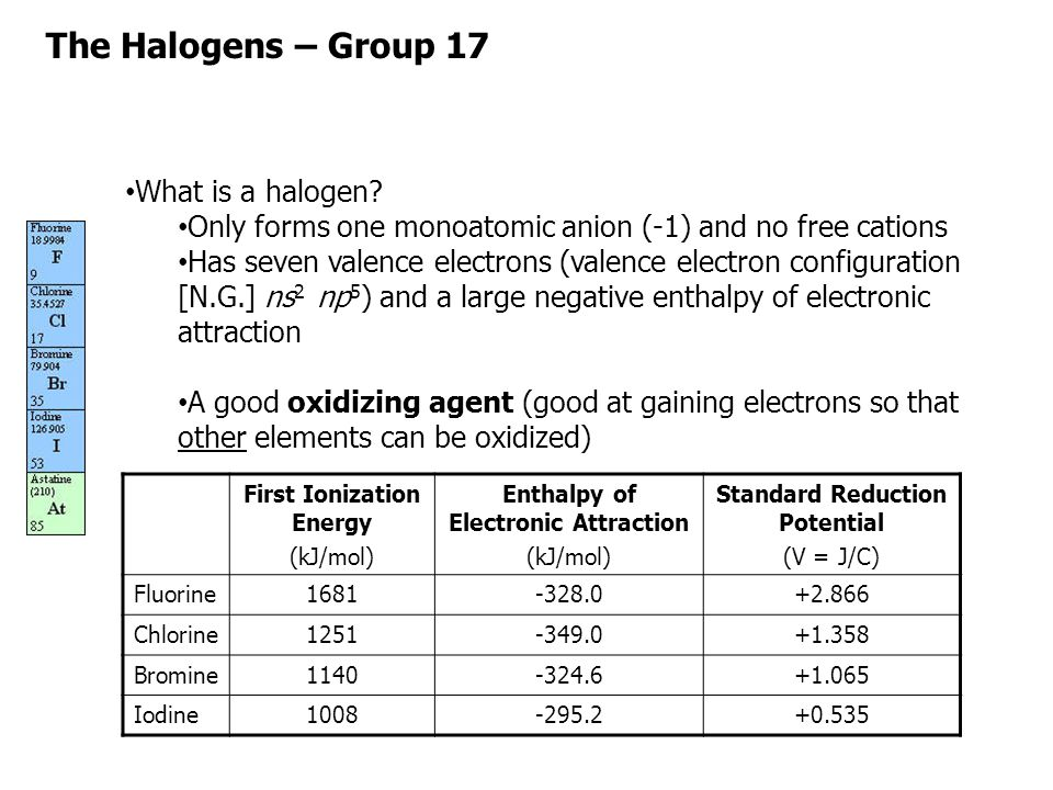 The Halogens – Group 17 Fluorine, chlorine and bromine are strong enough oxidizing agents that they can oxidize the oxygen in water.