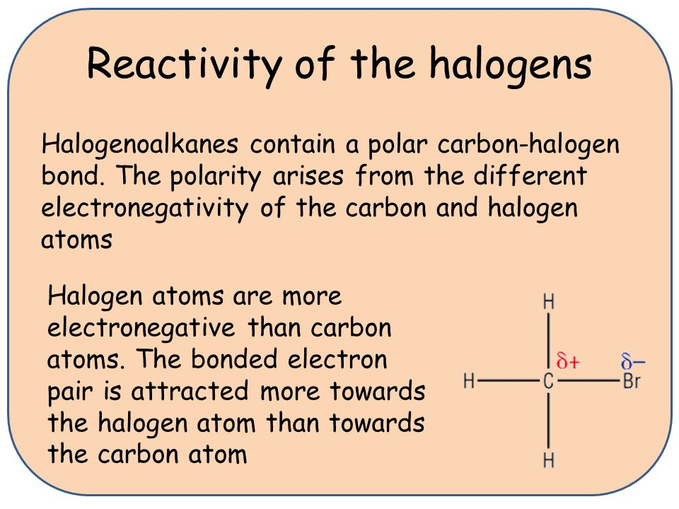 Reactivity of the halogens Halogenoalkanes contain a polar carbon-halogen bond. The polarity arises from the different electronegativity of the carbon