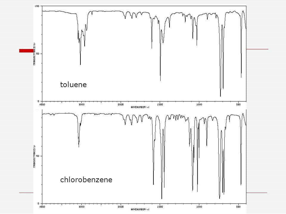 toluene chlorobenzene