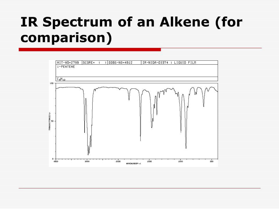 IR Spectrum of an Alkene (for comparison)