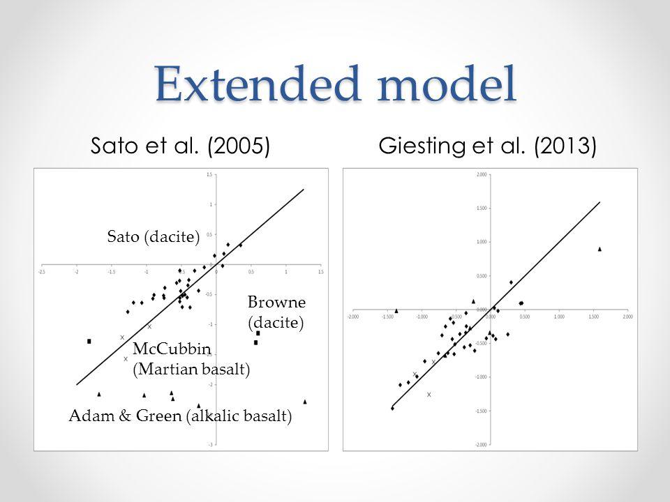 Extended model Sato et al.(2005)Giesting et al.