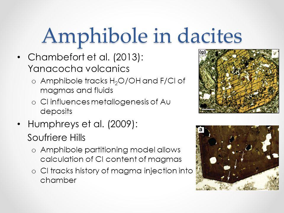 Amphibole in dacites Chambefort et al.
