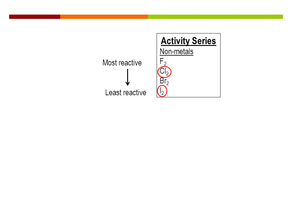 Activity Series Non-metals F 2 Cl 2 Br 2 I 2 Most reactive Least reactive