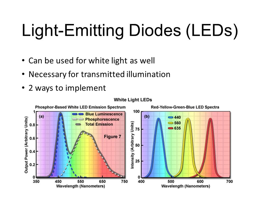 Light-Emitting Diodes (LEDs) Can be used for white light as well Necessary for transmitted illumination 2 ways to implement