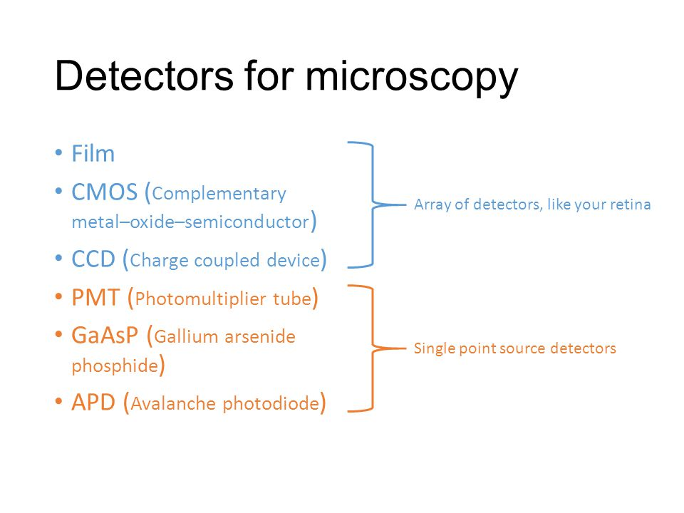 Detectors for microscopy Film CMOS ( Complementary metal–oxide–semiconductor ) CCD ( Charge coupled device ) PMT ( Photomultiplier tube ) GaAsP ( Gallium arsenide phosphide ) APD ( Avalanche photodiode ) Array of detectors, like your retina Single point source detectors