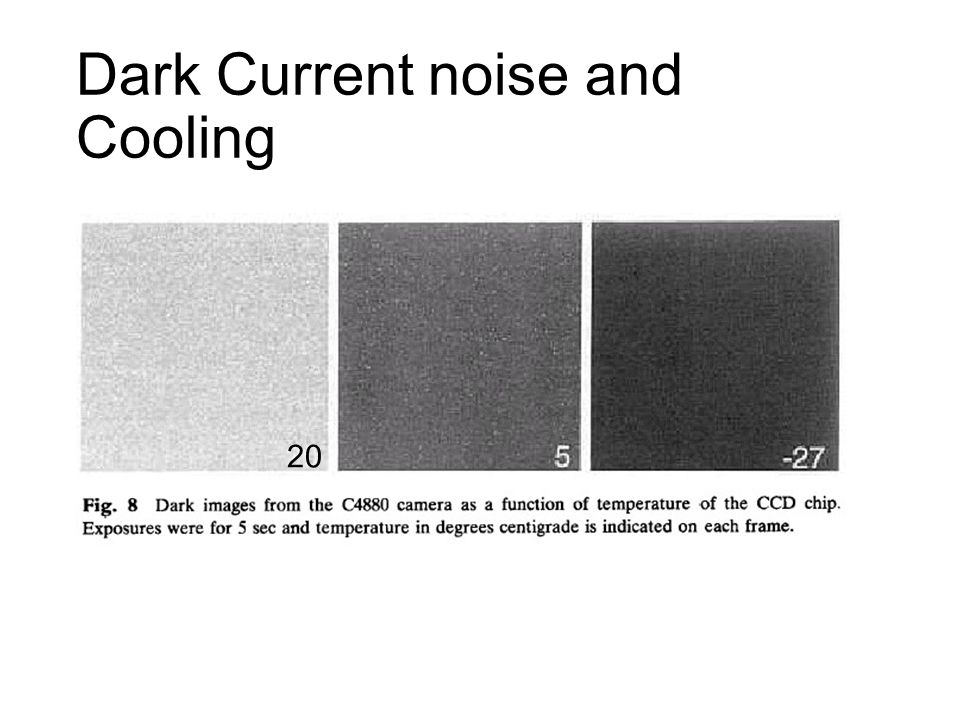 Dark Current noise and Cooling 20