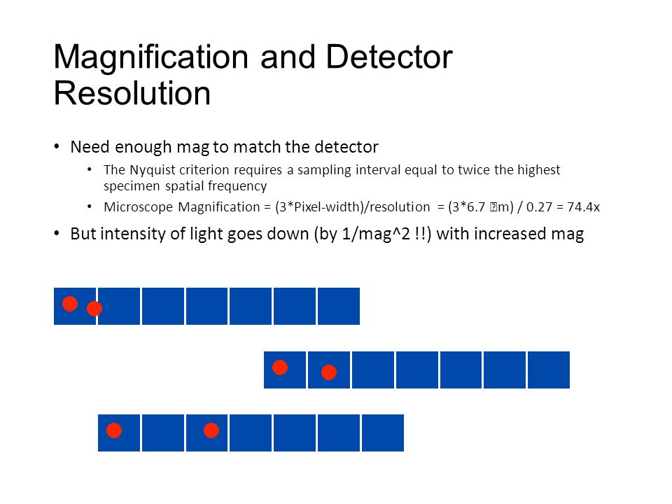 Magnification and Detector Resolution Need enough mag to match the detector The Nyquist criterion requires a sampling interval equal to twice the highest specimen spatial frequency Microscope Magnification = (3*Pixel-width)/resolution = (3*6.7  m) / 0.27 = 74.4x But intensity of light goes down (by 1/mag^2 !!) with increased mag