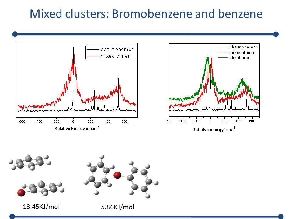 Mixed clusters: Bromobenzene and benzene 13.45KJ/mol 5.86KJ/mol