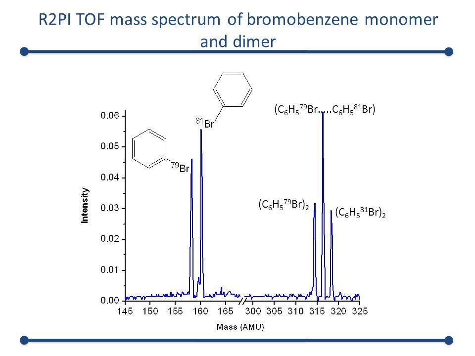 R2PI TOF mass spectrum of bromobenzene monomer and dimer (C 6 H 5 79 Br) 2 (C 6 H 5 81 Br) 2 (C 6 H 5 79 Br…..C 6 H 5 81 Br)