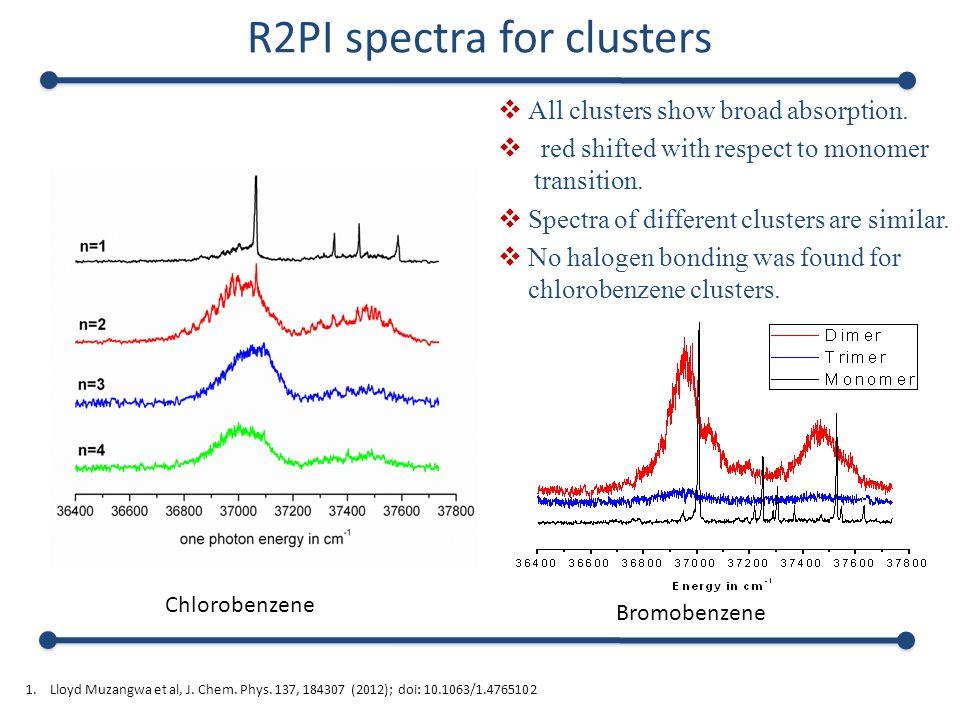 R2PI spectra for clusters 1.Lloyd Muzangwa et al, J.