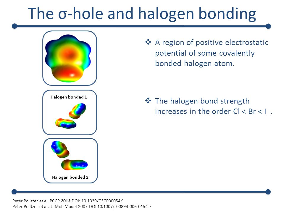 The σ-hole and halogen bonding  A region of positive electrostatic potential of some covalently bonded halogen atom.